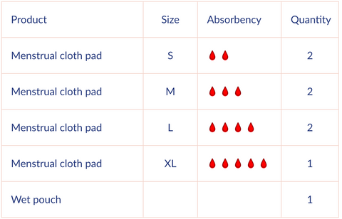 washable period pads absorbency grid