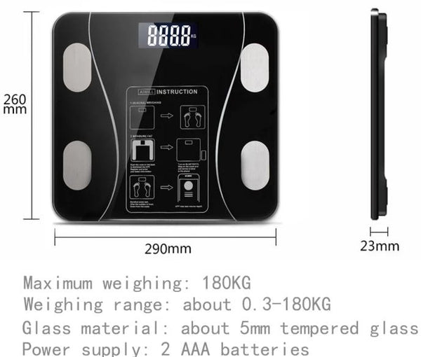 body fat monitor how it works