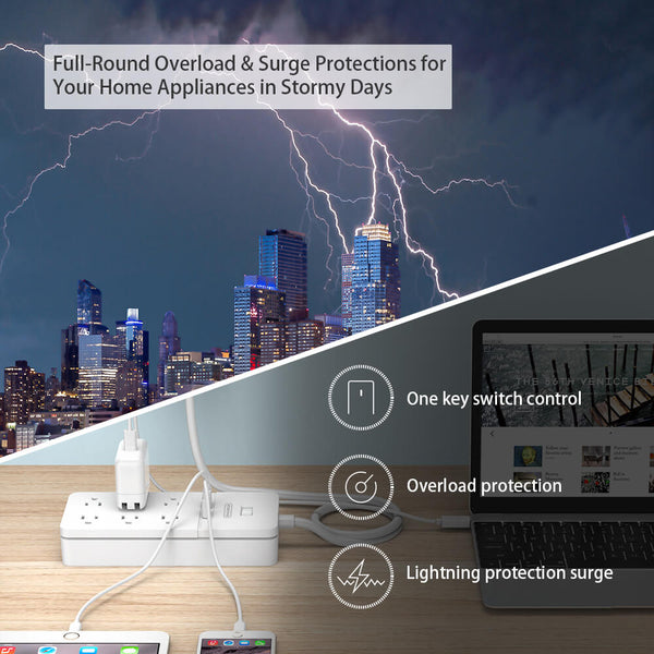 Smart Power Strip Surge Protector Heavy Duty [US/CA]
