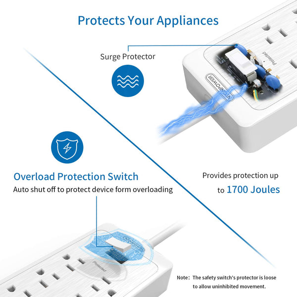 Surge Protector Power Strip, NTONPOWER 12 Outlets Power Strip with 3 USB Ports, 15A Circuit Breaker, Wall Mount, 5ft Heavy Duty Extension Cord Right Angle Flat Plug for TV Home Office, White (Wholesale power strip)