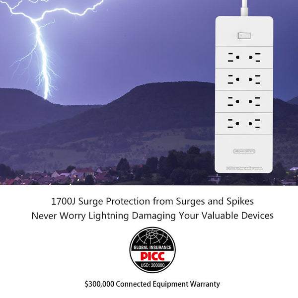 USB Power Strip Surge Protector Heavy Duty ETL Listed [US/CA]