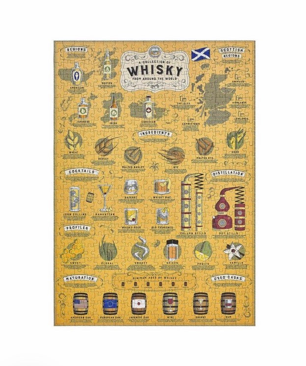 Whiskey Lover's Puzzle