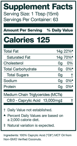 keto mct oil supplement facts panel