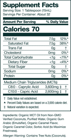 caramel keto coffee creamer supplement facts panel