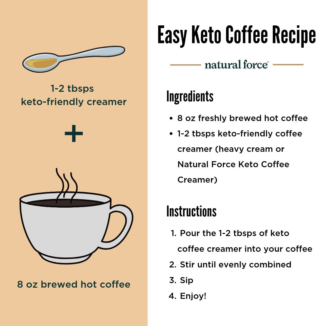 easy Keto coffee recipe infographic