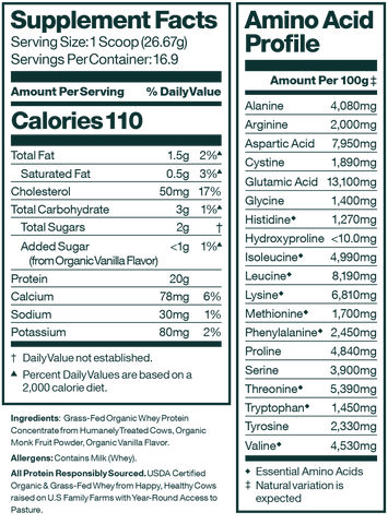 organic grass fed whey nutrition facts