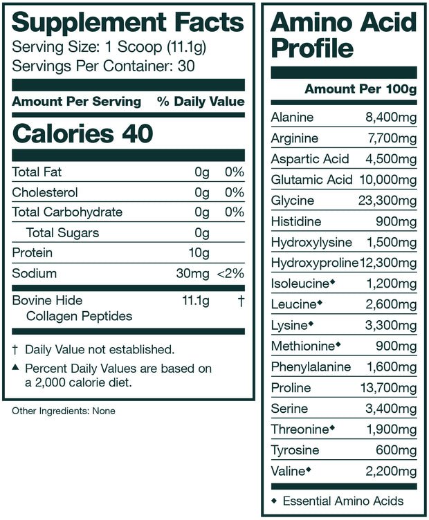 30 Serving Collagen Peptides Supplement Facts Panel