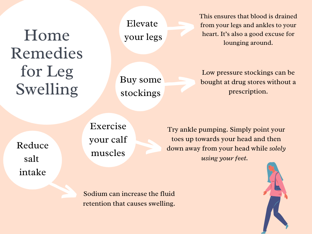 Home Remedies for Leg Swelling