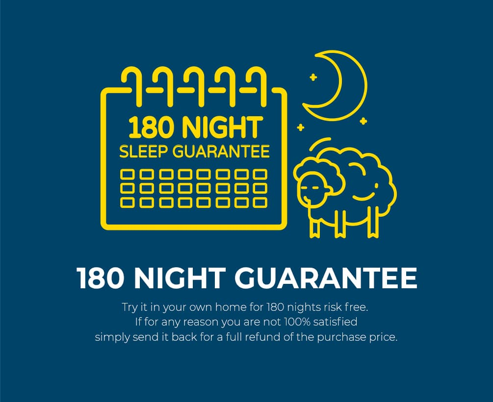 120 night guarantee