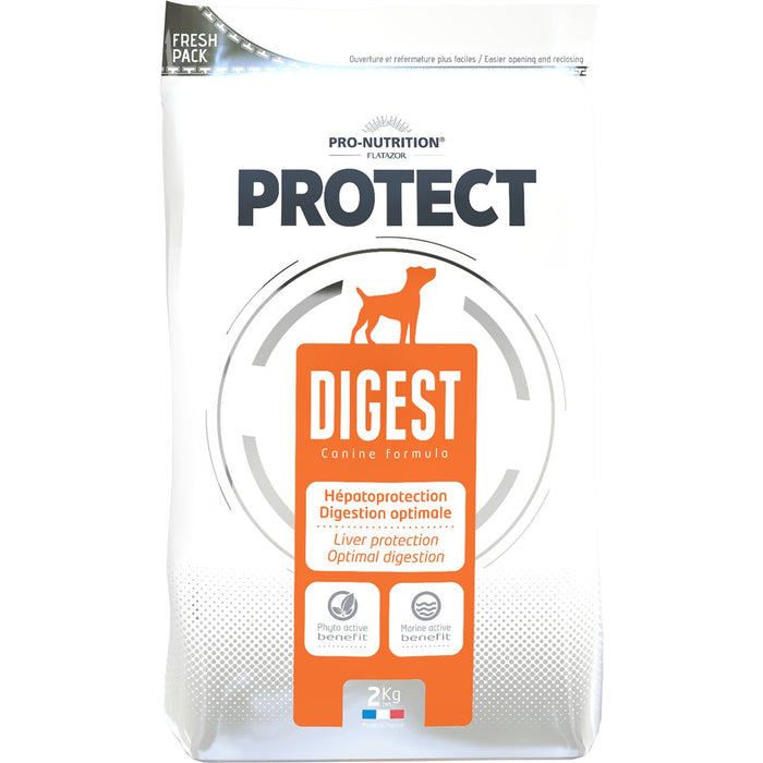 Protect Digest