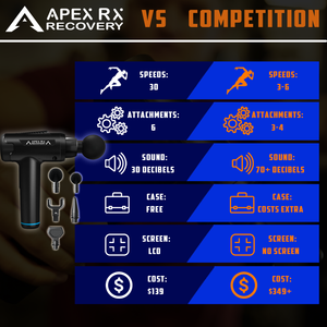 Apex Rx Recovery Hyper Speed Pro 30 Speed Massage Gun