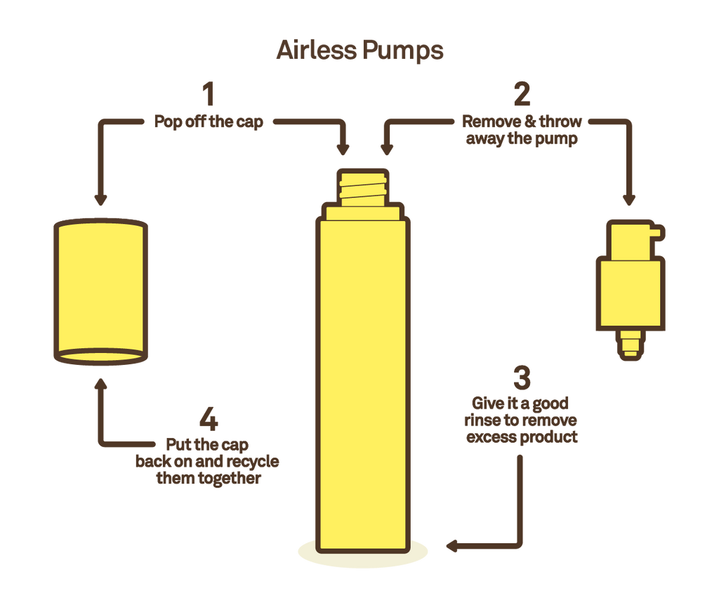 How to recycle airless pumps