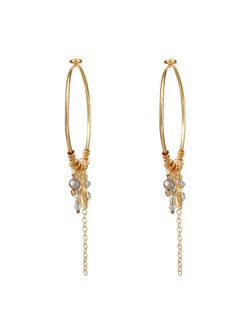 Thea Moonstone Earrings