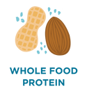 Whole Food Protein Icon