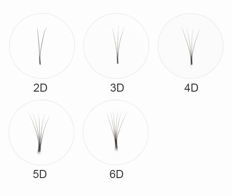 3D Premade Fans Eyelashes Extension