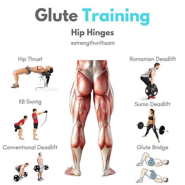 Hip Hinges for Glute Training