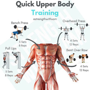 Quick Upper Body Workouts