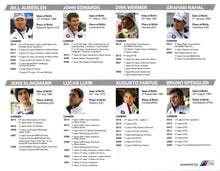 Load image into Gallery viewer, Autographed Signature Card - 2015 BMW Team RLL Signature Card