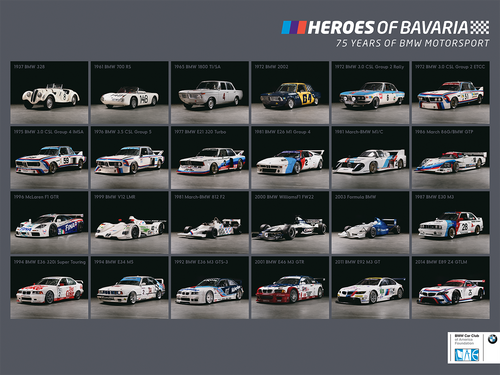 Poster - Heroes of Bavaria - Complete Car Compilation