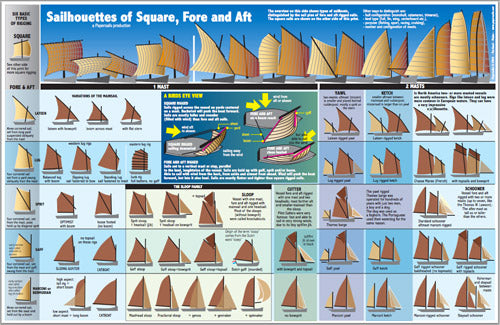 Parade of Sails/Sailhouettes Placemat*