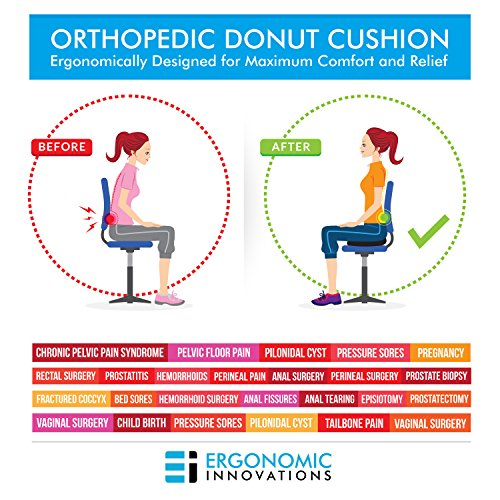Donut Tailbone Pillow (Hemorrhoid Cushion)