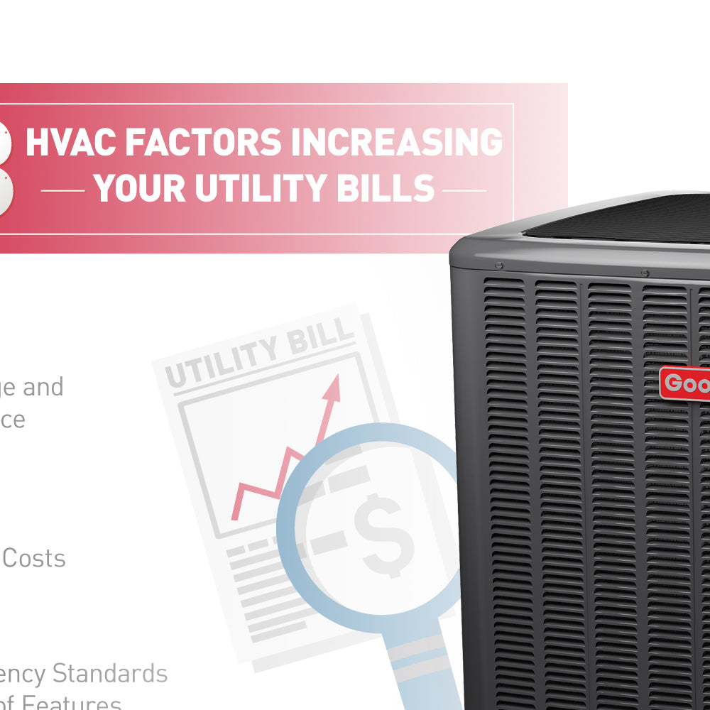 HVAC Purchasing Factors