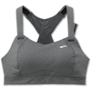 Juno Sports Bra - Brooks Running - Running Niche