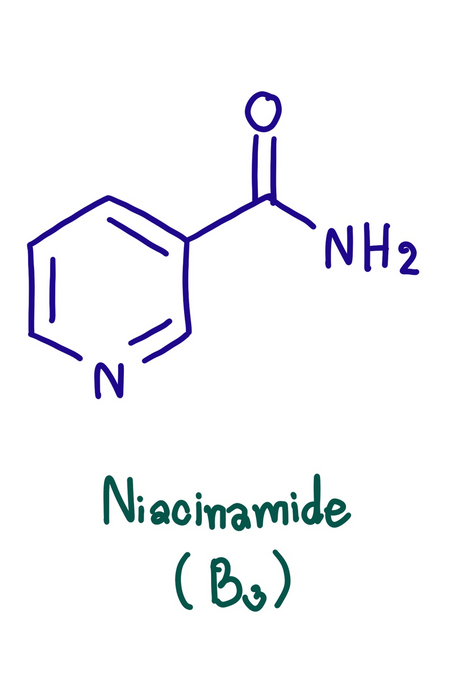 Niacinamide Serum: Everything you should know