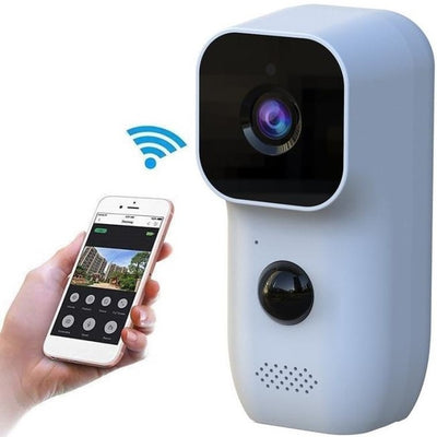 ip-security-cameras