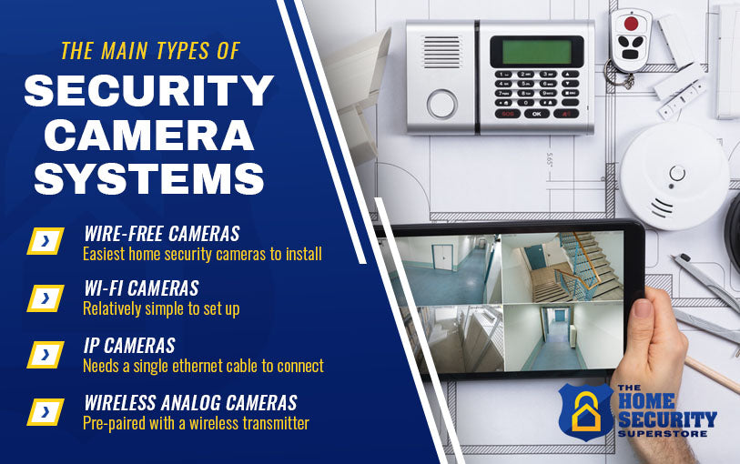 main types of security camera systems