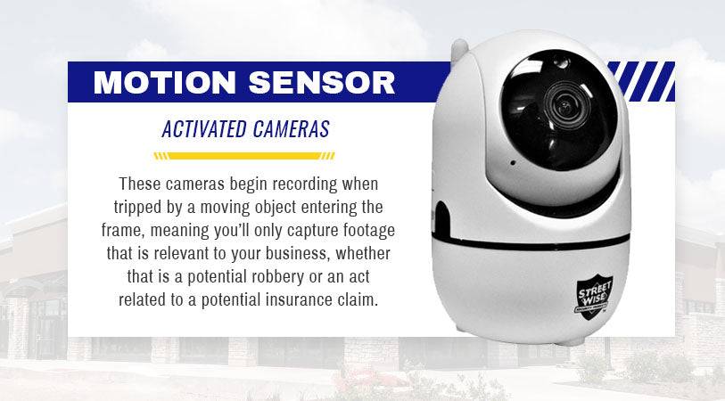 motion sensor activated cameras graphic