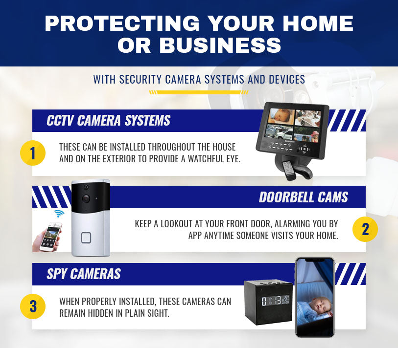 protecting your home or business graphic