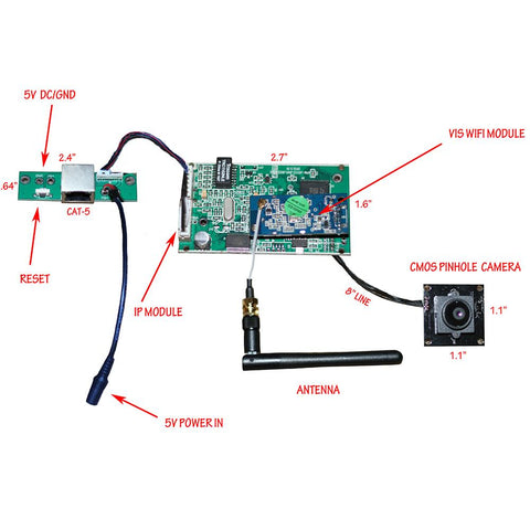 Do-It-Yourself Covert Hidden Spy Camera Kit 1080p HD WiFi