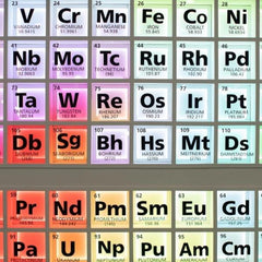 Periodic Table of Elements (ELE)