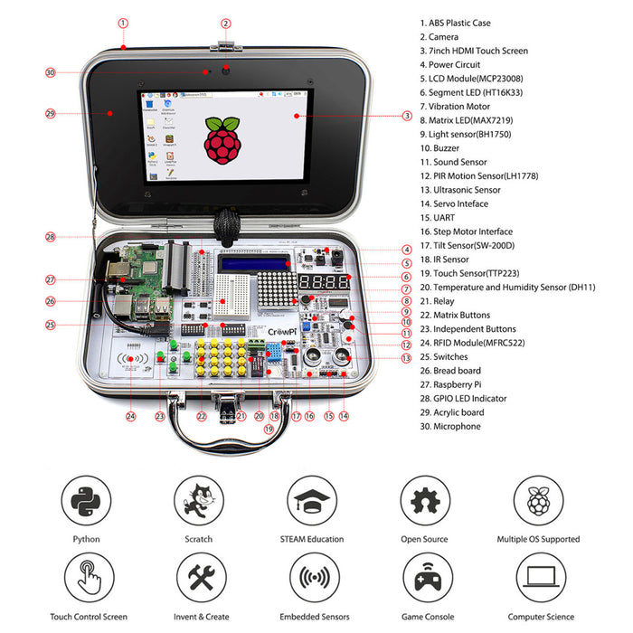 CrowPi - Basic Compact Raspberry Pi Educational Kit