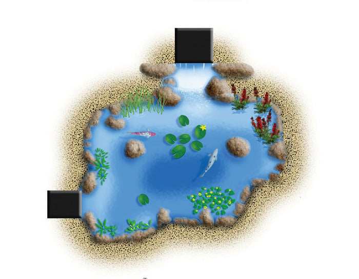 Basic Small Pond Kit - 2.4m by 3.3m (8' x 11') - UK - WaterFeature.Shop