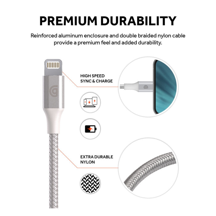 Premium USB-C to Lightning Cables