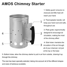 AMOS 2.3kg Chimney Starter BBQ Barbecue Grill Lighter + 12kg Lumpwood Charcoal