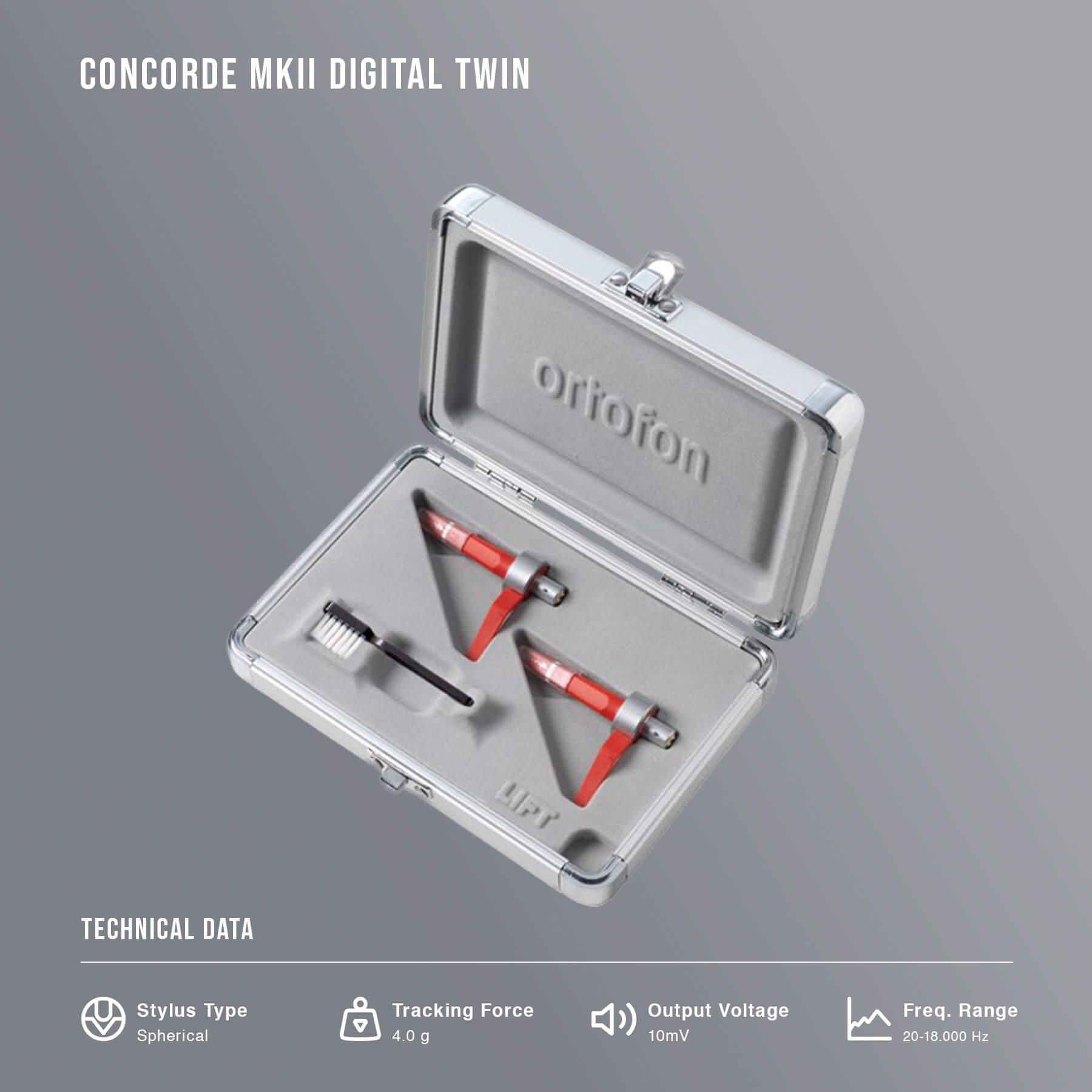 Concorde MkII Digital Twin