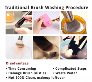 Automatic Brush Clean & Dry Spinner