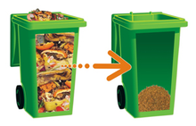 Load image into Gallery viewer, Smart Cara-  food waste recycling composter for your home