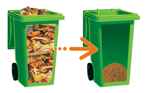 Smart Cara-  food waste recycling composter for your home