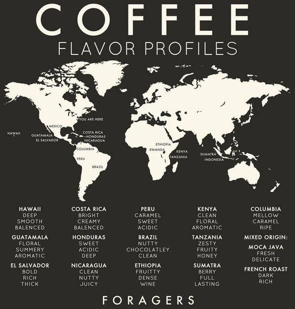 Does the Flavor of Coffee Taste Different based on Where it is From?