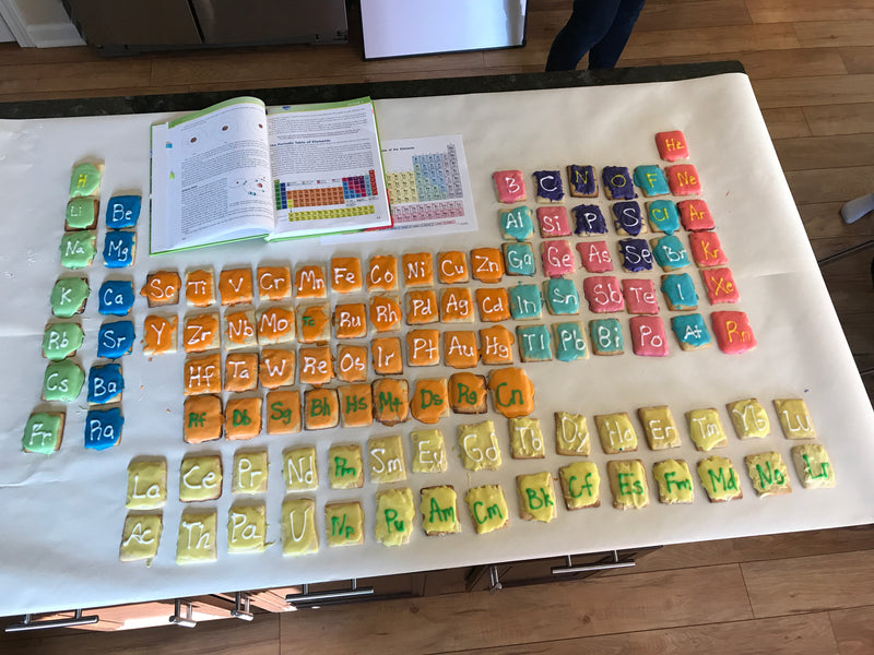 Periodic Table of Cookies :)