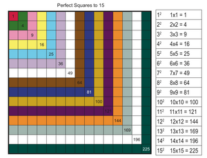 Perfect Squares Book Activity (Digital Download)