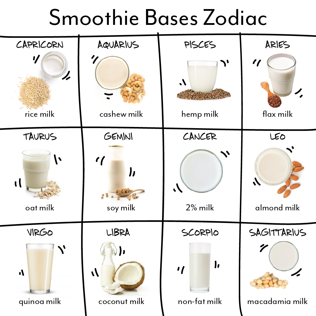 Find The Best Smoothie Base for Your Zodiac!