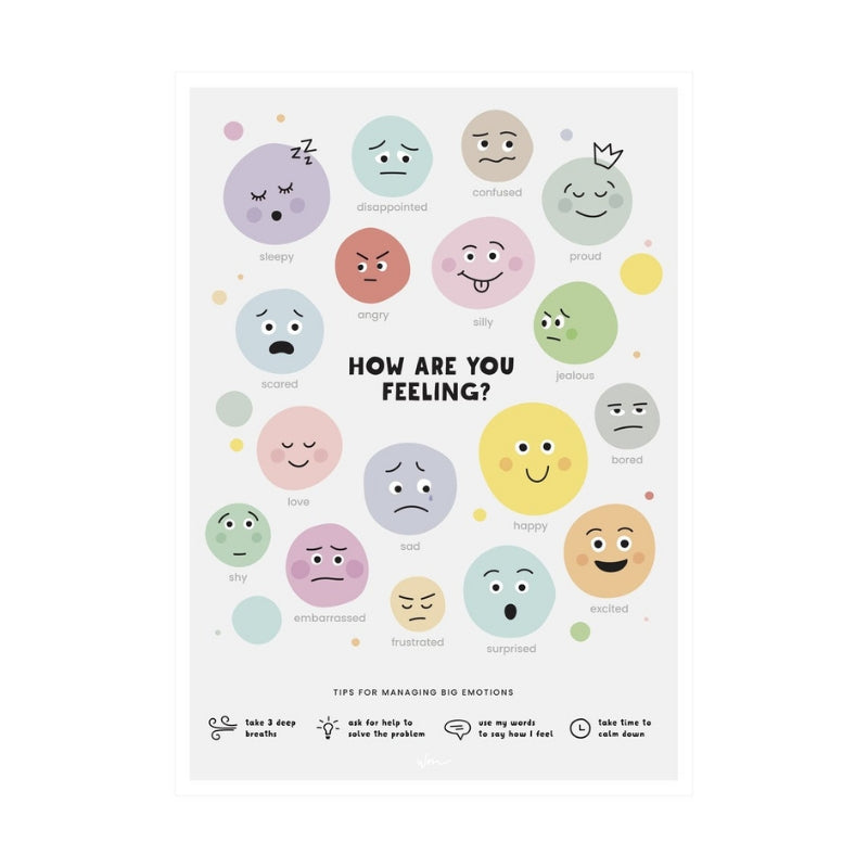 Wondermade - Emotions poster decal