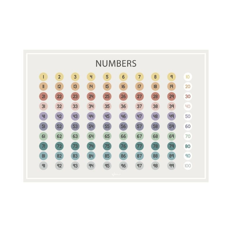 Wondermade - Numbers 1-100 Poster Decal - Multi-BabyDonkie