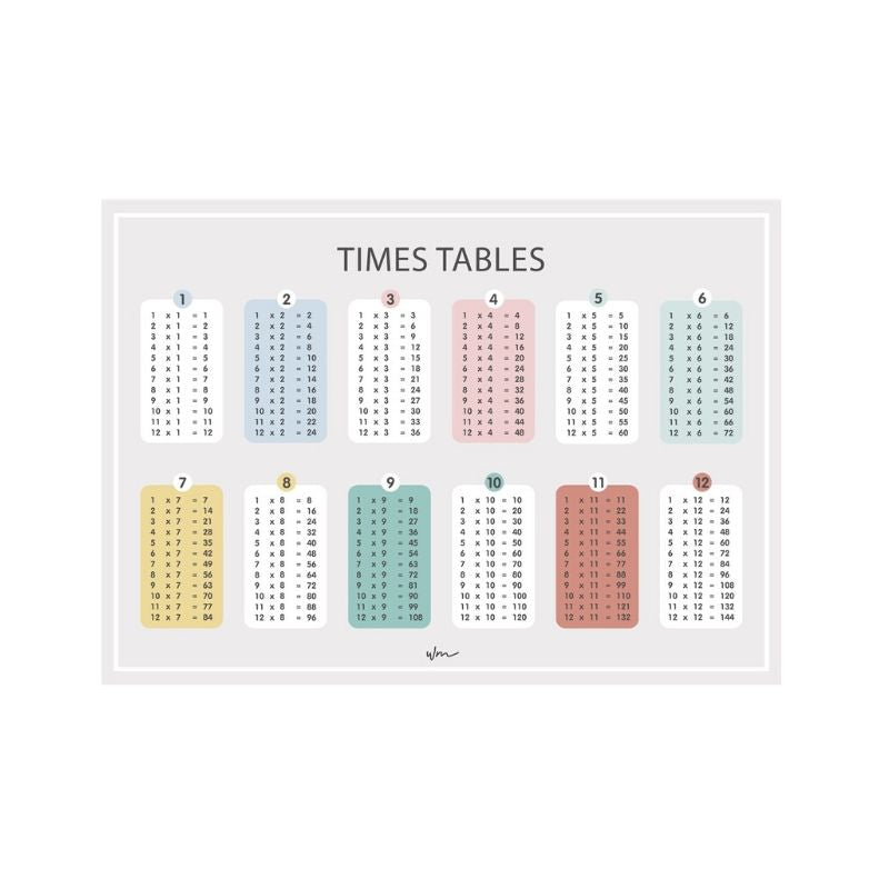 Wondermade - Times Table Poster Decal - Pink & Coral