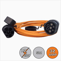 Renault Zoe Type 2 32A Single Phase 5m EV Cable